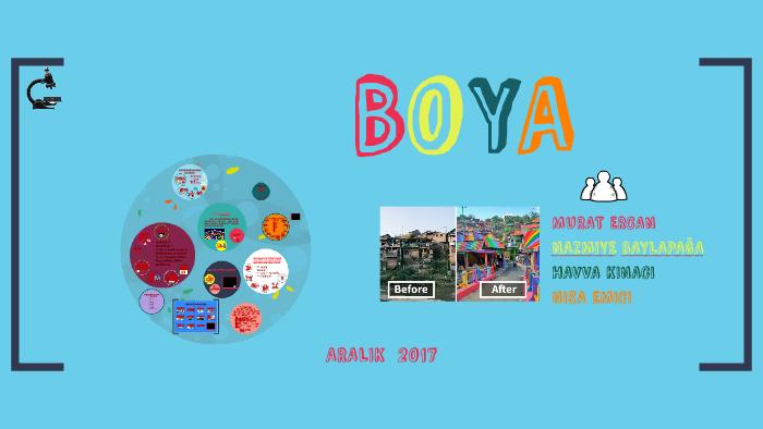 Boya By Murat Ercan On Prezi