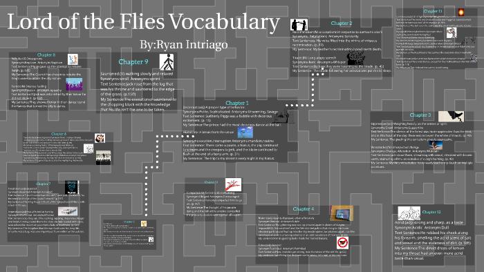 Lord Of The Flies Vocabulary By Ryan Intriago On Prezi