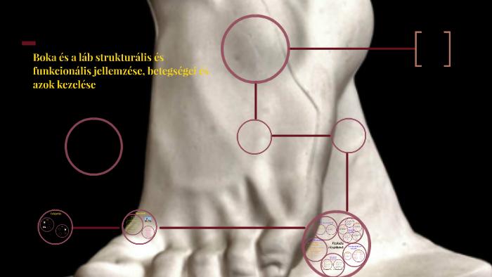 a láb artrózisa 1 fokkal kezelhető lenmagolaj kezelési ízületek