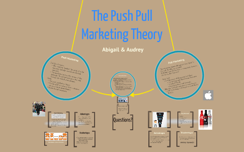 what is the push pull theory