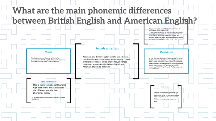Why Do American And Brittish English Sound So Different By Chelsea Connolly