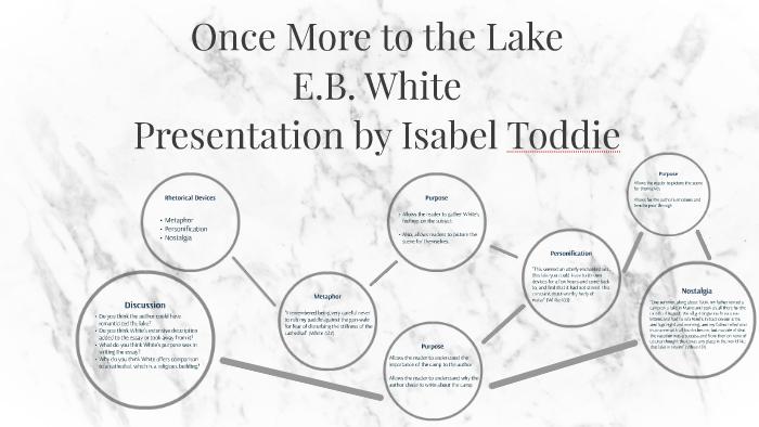 eb white once more to the lake rhetorical analysis