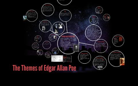 The Themes of Edgar Allan Poe by Aaron Jones on Prezi