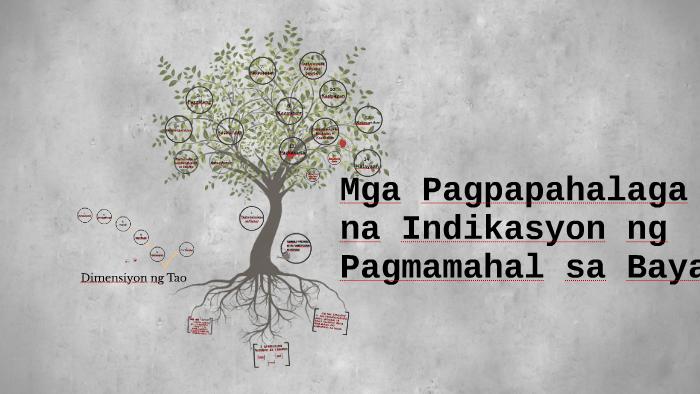 Mga Pagpapahalaga na Indikasyon ng Pagmamahal sa Bayan by