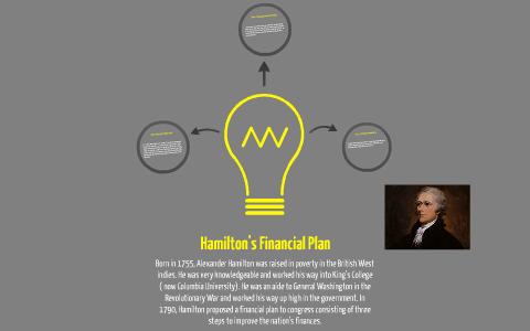 hamilton financial plan definition