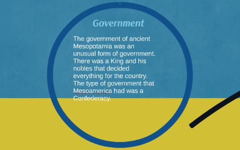 Mesopotamia & Mesoamerica by Carlos Salazar on Prezi