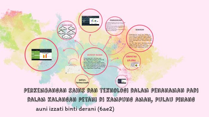 Perkembangan Sains Dan Teknologi Dalam Penanaman Padi Dalam By Auni Izzati
