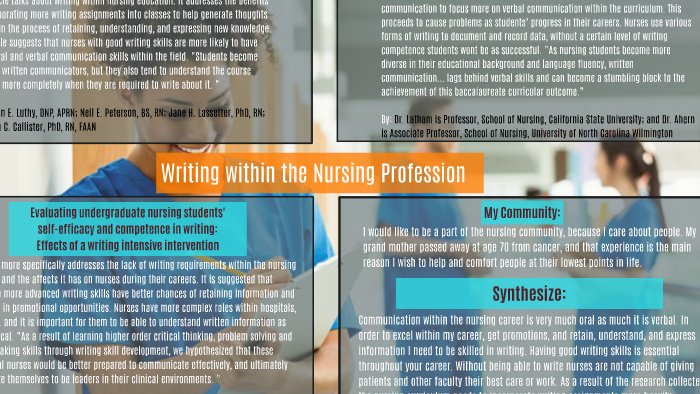 Successfully incorporating writing across the curriculum wit