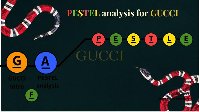 GUCCI pestel analysis by meerub ilyas on Prezi Next