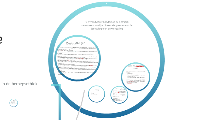 Wettelijke en ethische aspecten by Joeri Vermeulen on Prezi