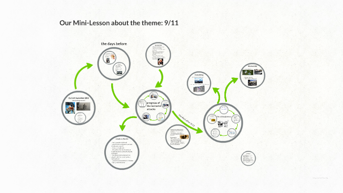 The 11st September 2001 By Max Quade On Prezi
