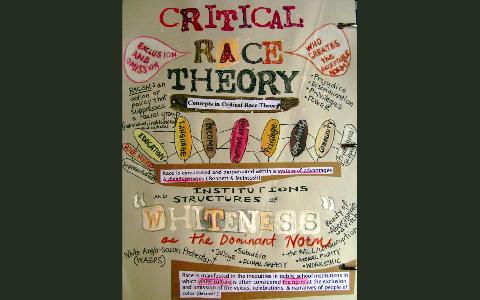 Critical Race Theory by Elizabeth Villarreal on Prezi