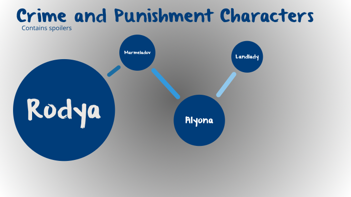 crime and punishment characters