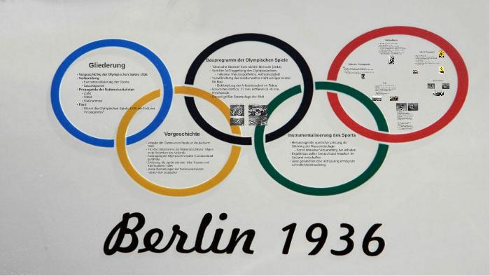 Die Olympischen Spiele 1936 By Herr Hamma On Prezi Next