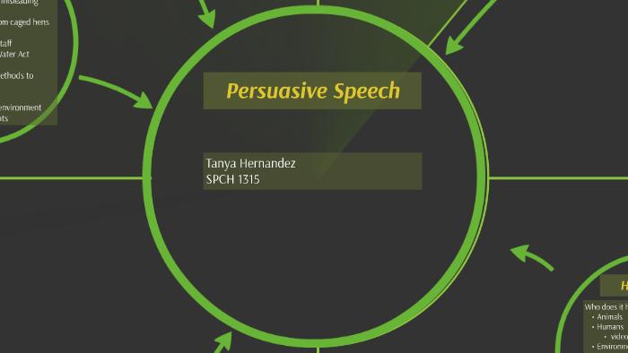 persuasive speech about environment