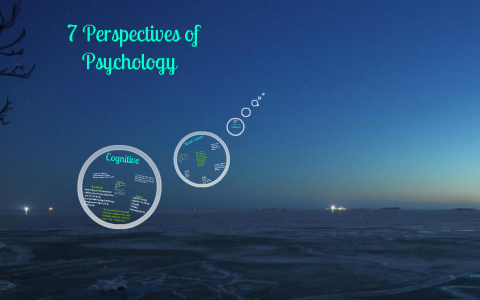 the 7 perspectives of psychology