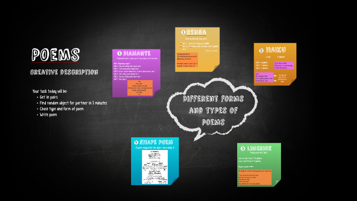 Different forms and types of poems by Salome Steinke on Prezi