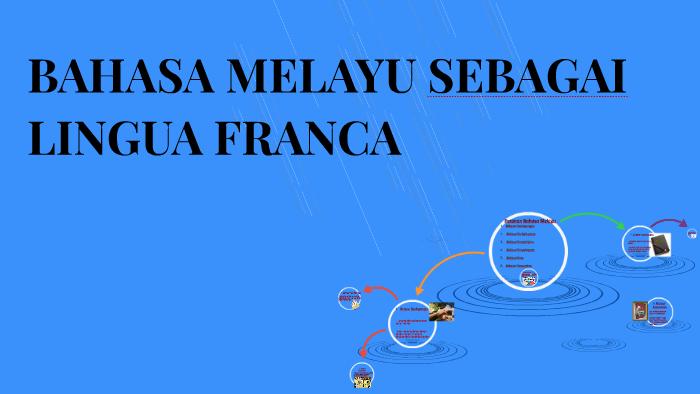 Bahasa Melayu Sebagai Lingua Franca By Tiang Ping