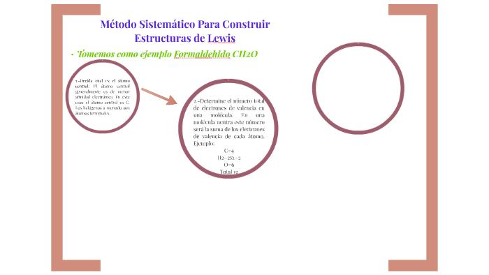 Método Sistemático Para Construir Estructuras De Lewis By