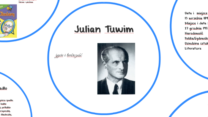 Julian Tuwim By Kamil Martynus On Prezi