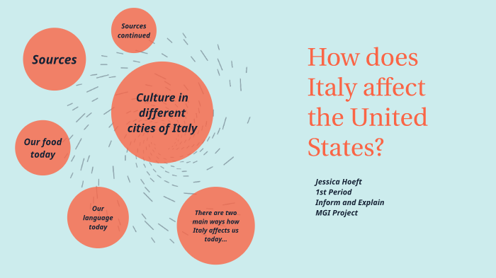 How Italy Affects the United States by Jessica Hoeft on
