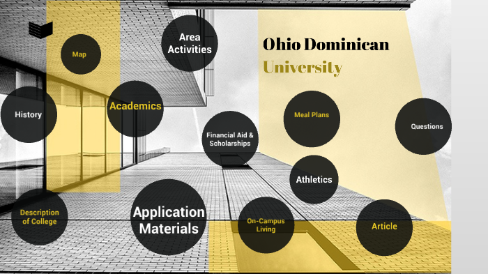 Ohio Dominican University by Micayla Feltner on Prezi Next on map of benedictine college, map of wilmington college, map of lorain county community college, map of value city arena, map of d'youville college, map of port columbus international airport, map of holy cross college, map of hiram college, map of columbia college, map of anna maria college, map of houghton college, map of indiana tech, map of columbus state community college, map of roberts wesleyan college, map of assumption college, map of regis college, map of nichols college, map of limestone college, map of belmont abbey college, map of aquinas college,