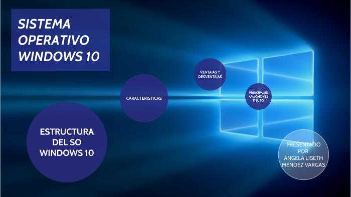 Sistema Operativo By Angela Liseth Mendez Vargas On Prezi Next