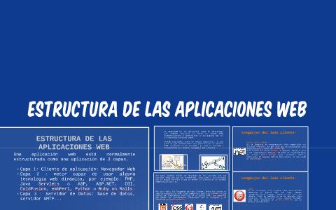 Estructura De Las Aplicaciones Web By Prezi User On Prezi