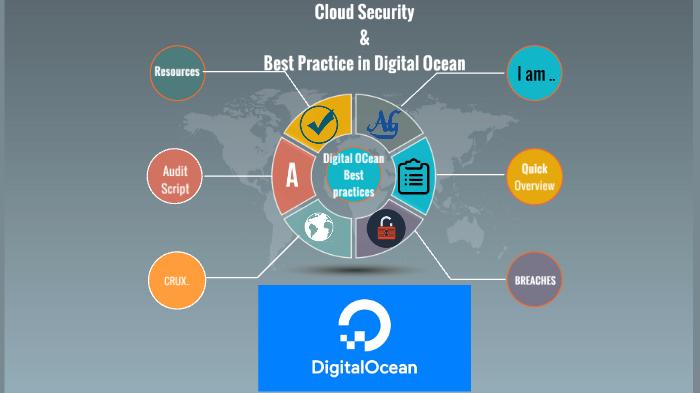Cloud Security & Best Practice in Digital Ocean by Ankit