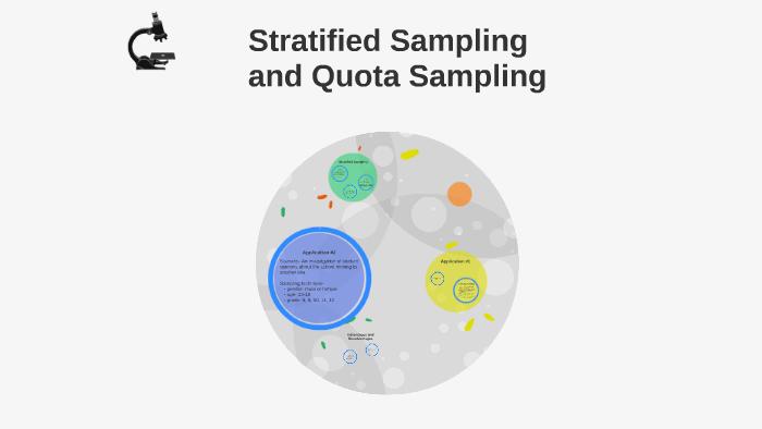 Stratified Sampling and Quota Sampling by Parneet Sekhon on Prezi
