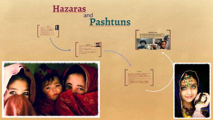 Hazaras and Pashtuns by Clarice Lemay on Prezi