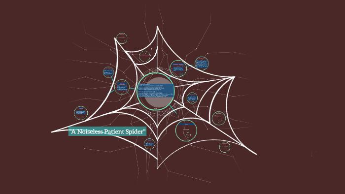 a noiseless patient spider theme