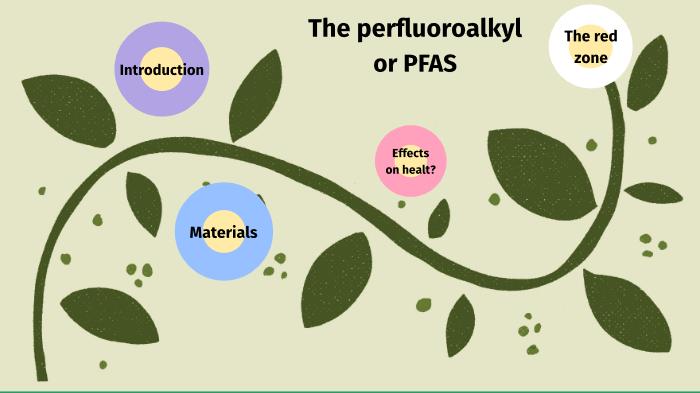 PFAS by Mattia Lorenzato on Prezi Next