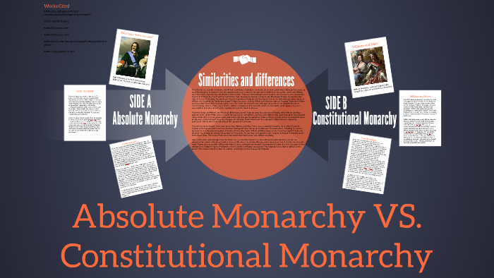 constitutional monarchy def