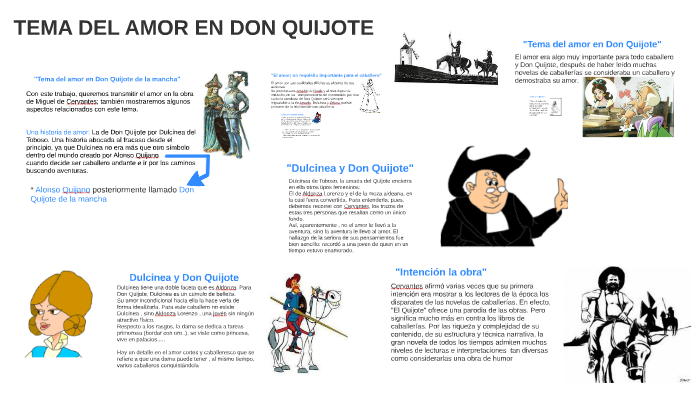 Tema Del Amor En Don Quijote De La Mancha By Maria Gomez