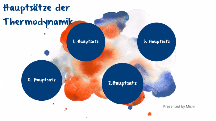 Hauptstze Der Wrmelehre By Michaela Topalovic On Prezi Next