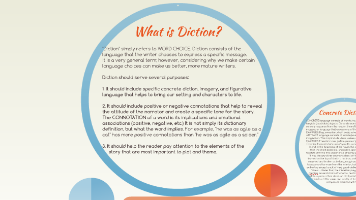 what is specific diction