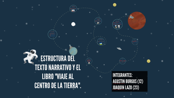 Estructura Del Libro Viaje Al Centro De La Tierra By Agustin