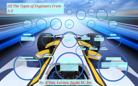 Engineers A To Z >> All The Types Of Engineers From A Z By Kvon Nix On Prezi