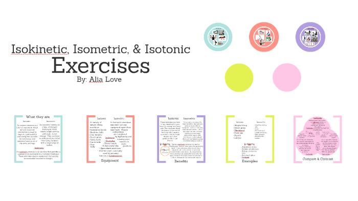Isokinetic, Isometric, & Isotonic Exercises by Alia Love on