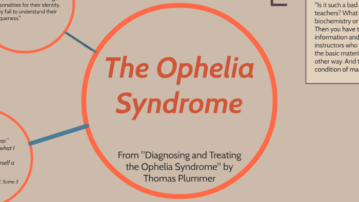 diagnosing and treating the ophelia syndrome