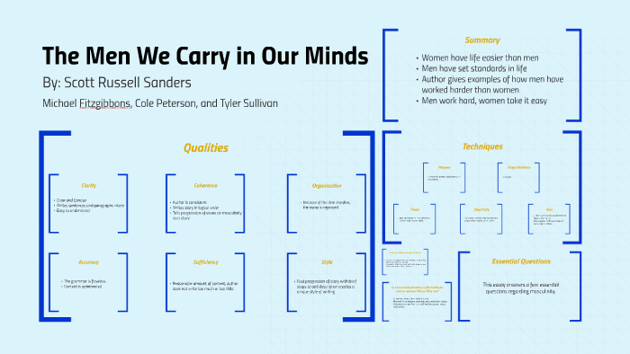 The men we carry in our minds essay