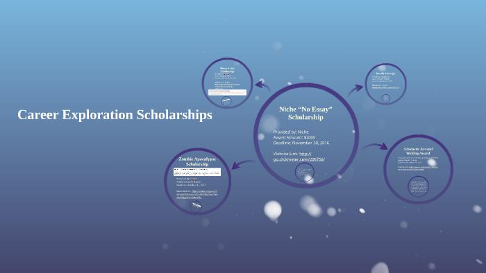 Career Exploration Scholarships by Isaac Shui on Prezi