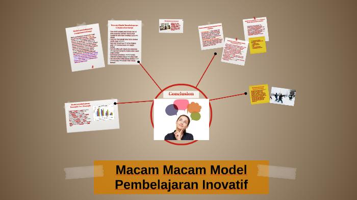Macam Macam Model Pembelajaran Inovatif By Dwi Laras On Prezi