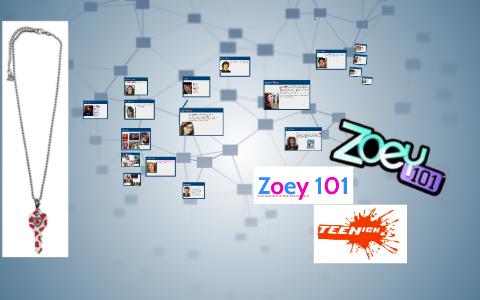 Zoey 101 By Annaliese Manahan On Prezi