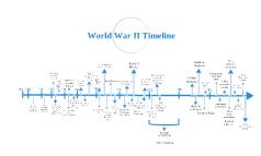 World War II Timeline- European theater by R Koehler on Prezi