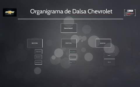 Organigrama De Dalsa Chevrolet By Rafa Campos On Prezi