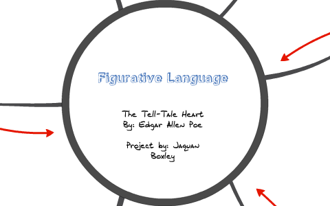 figurative language tell tale heart