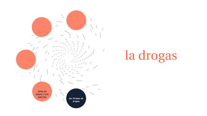 las drogas by Ricardo Franco Montes Coronel on Prezi Next
