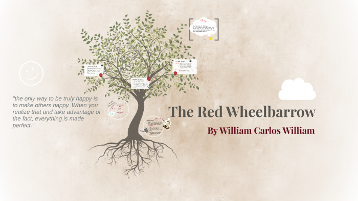 the red wheelbarrow theme
